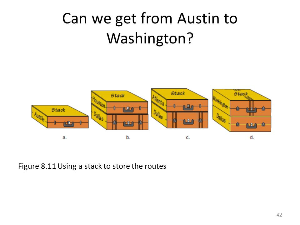 Can we get from Austin to Washington