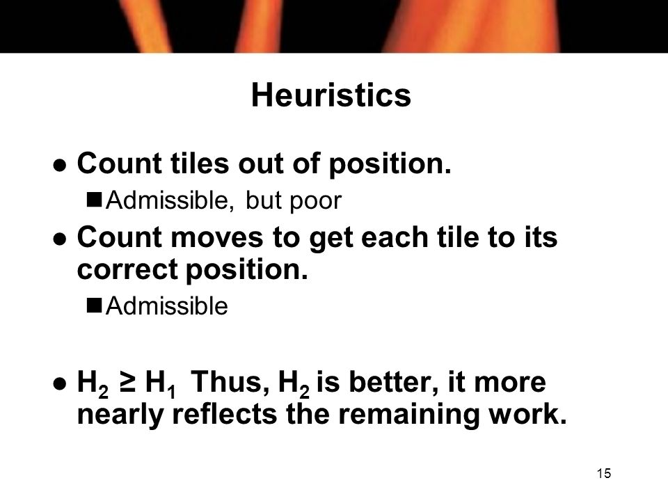 Heuristics Count tiles out of position.