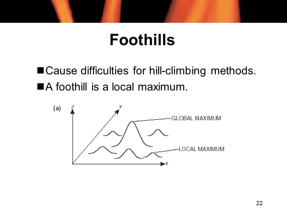 Foothills Cause difficulties for hill-climbing methods.