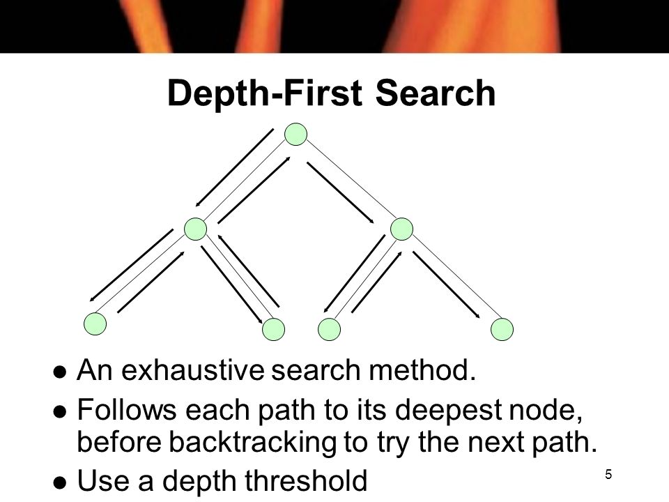 Depth-First Search An exhaustive search method.
