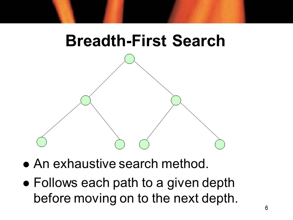 Breadth-First Search An exhaustive search method.