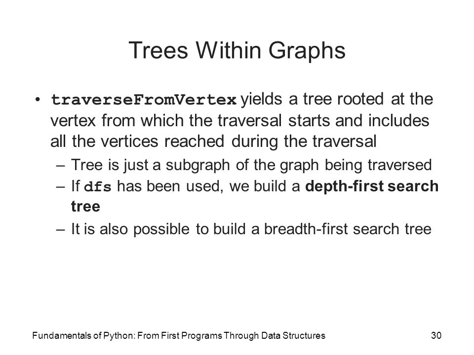 Trees Within Graphs