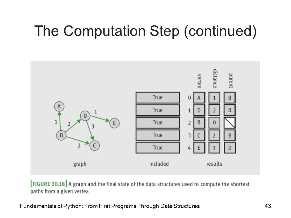 The Computation Step (continued)