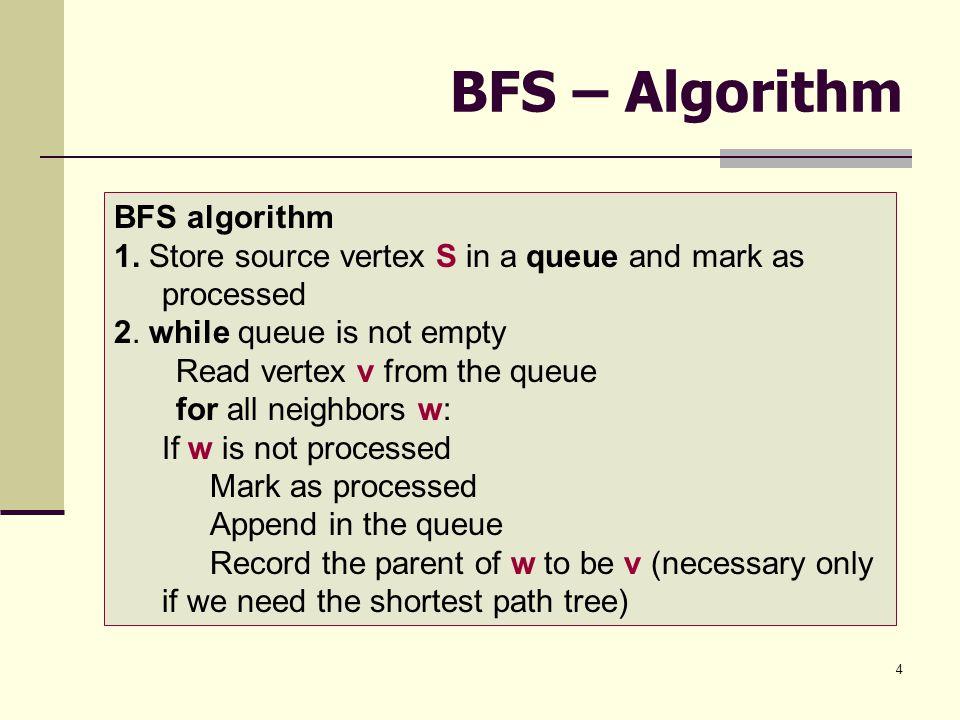 BFS – Algorithm BFS algorithm