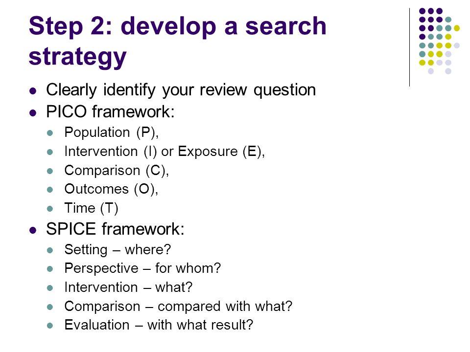 Step 2: develop a search strategy
