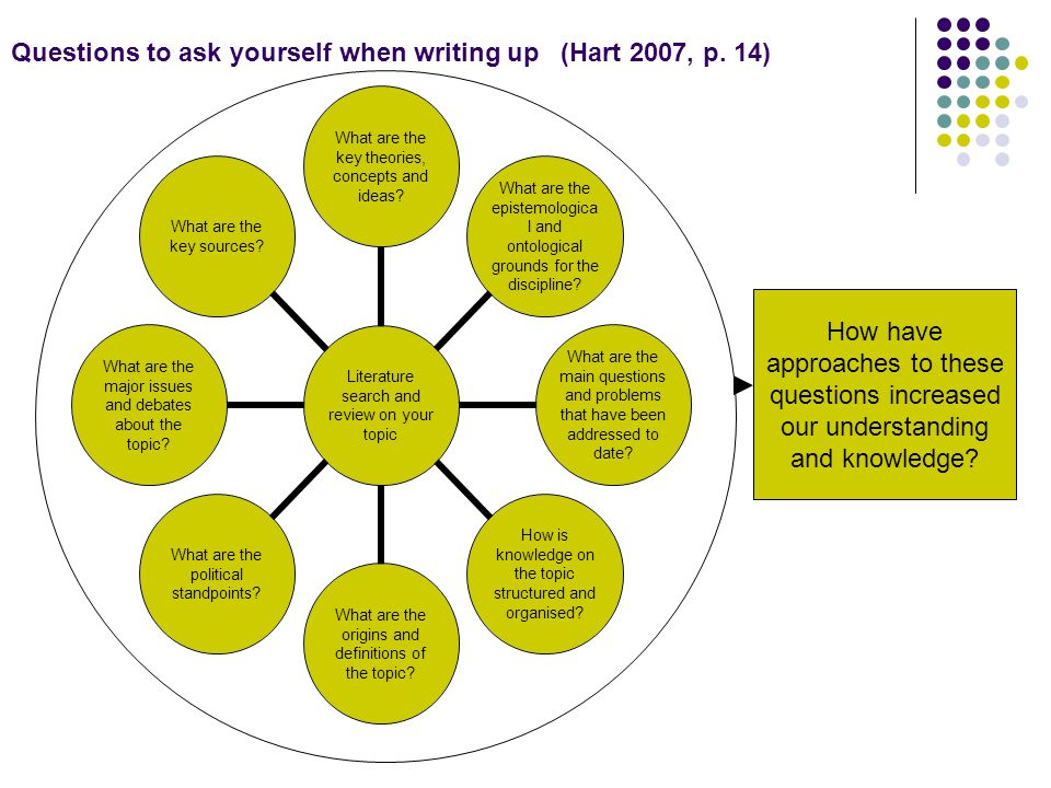Questions to ask yourself when writing up (Hart 2007, p. 14)