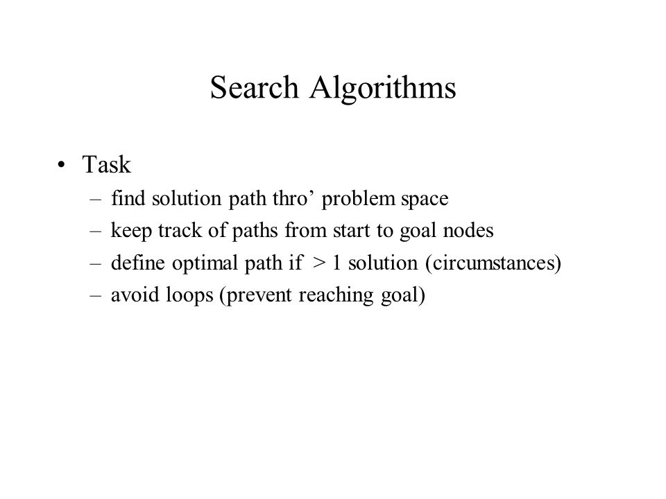 Search Algorithms Task find solution path thro' problem space