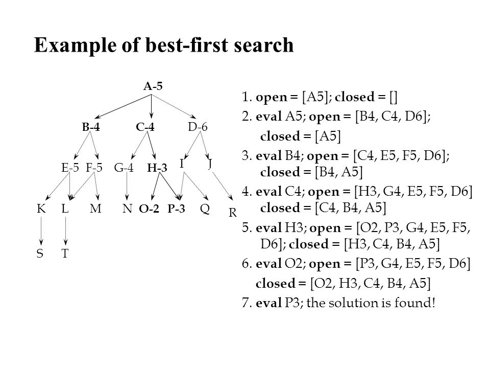 Example of best-first search