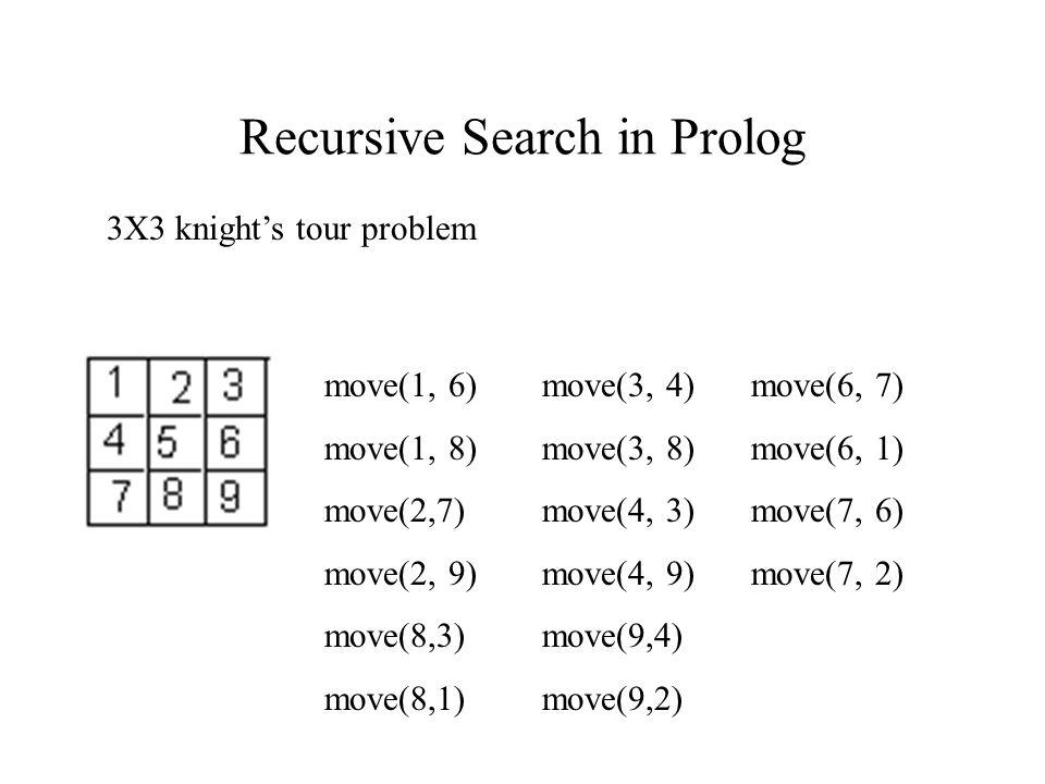 Recursive Search in Prolog
