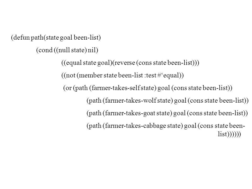 (defun path(state goal been-list)