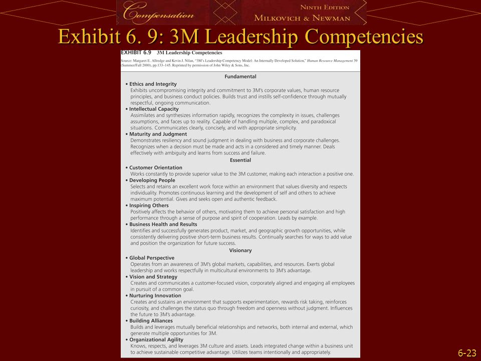 Exhibit 6. 9: 3M Leadership Competencies