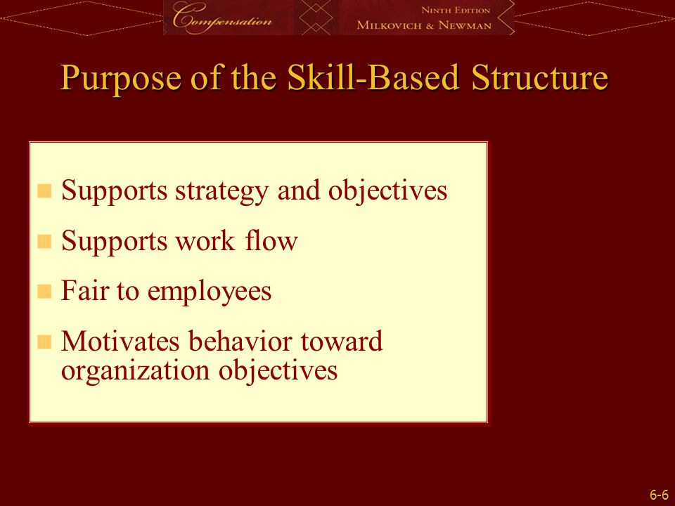 Purpose of the Skill-Based Structure