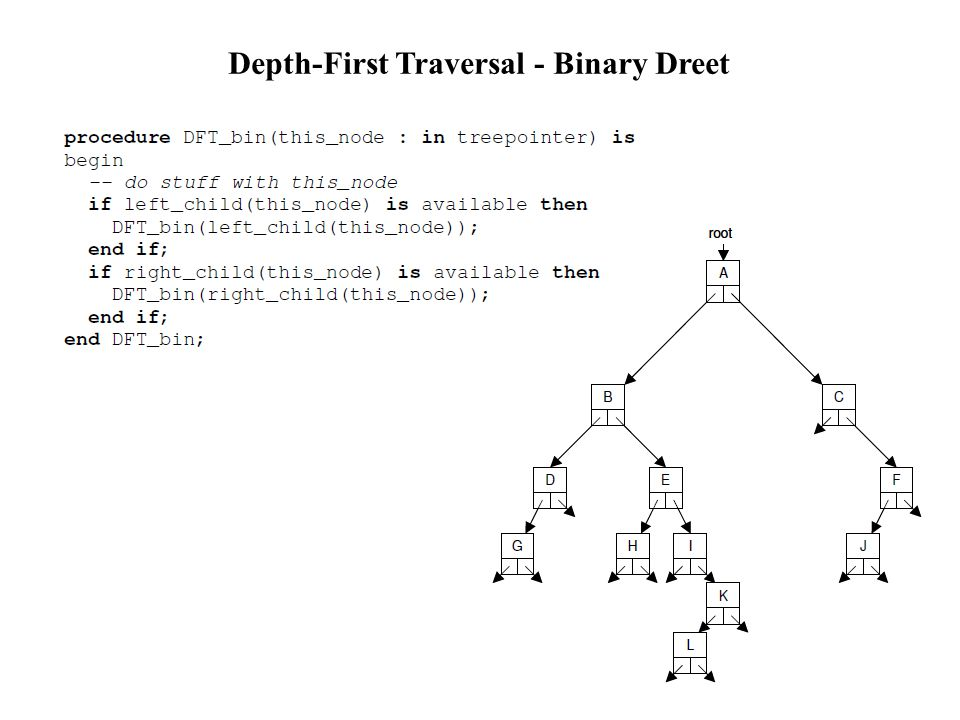 Depth-First Traversal - Binary Dreet