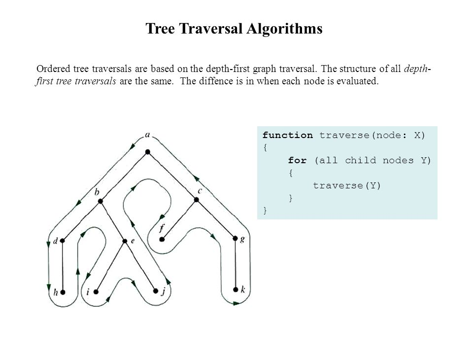 Tree Traversal Algorithms