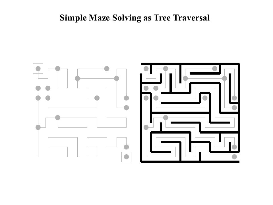 Simple Maze Solving as Tree Traversal