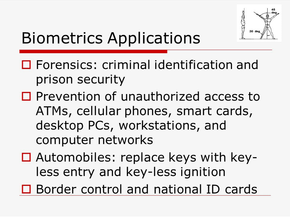 Biometrics Applications