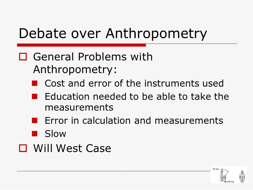 Debate over Anthropometry