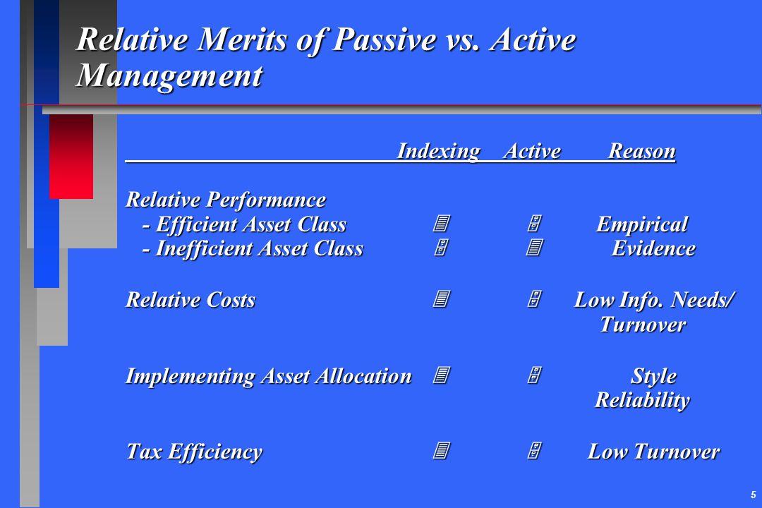 Relative Merits of Passive vs. Active Management
