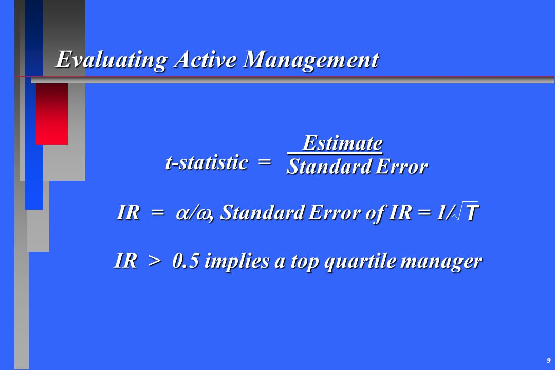Evaluating Active Management