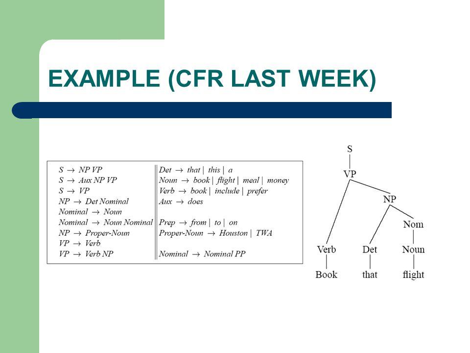 EXAMPLE (CFR LAST WEEK)