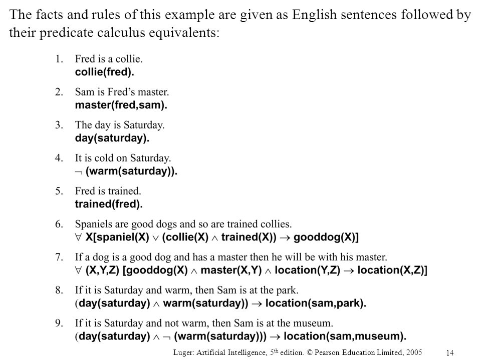 The facts and rules of this example are given as English sentences followed by their predicate calculus equivalents: