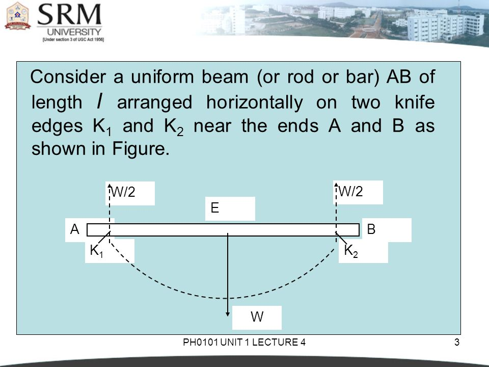 Consider a uniform beam (or rod or bar) AB of length l arranged horizontally on two knife edges K1 and K2 near the ends A and B as shown in Figure.