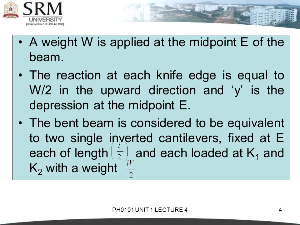 A weight W is applied at the midpoint E of the beam.