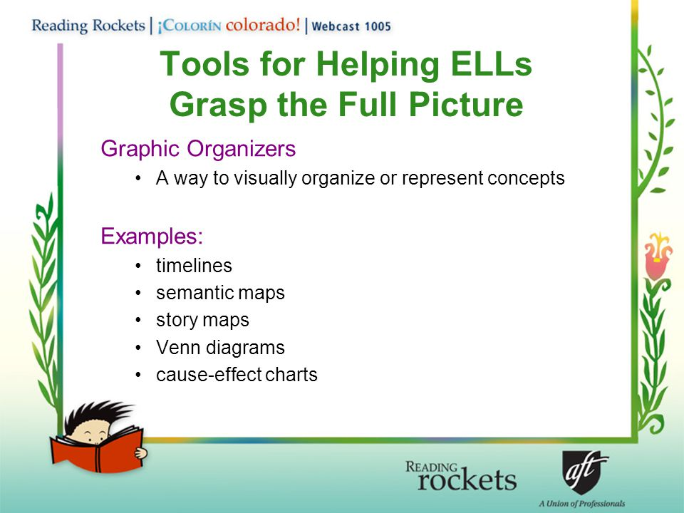 Tools for Helping ELLs Grasp the Full Picture