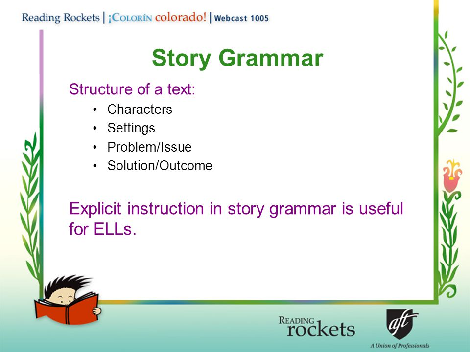 Story Grammar Structure of a text: Characters. Settings. Problem/Issue. Solution/Outcome.