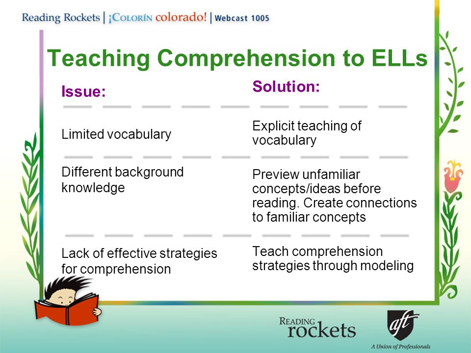 Teaching Comprehension to ELLs