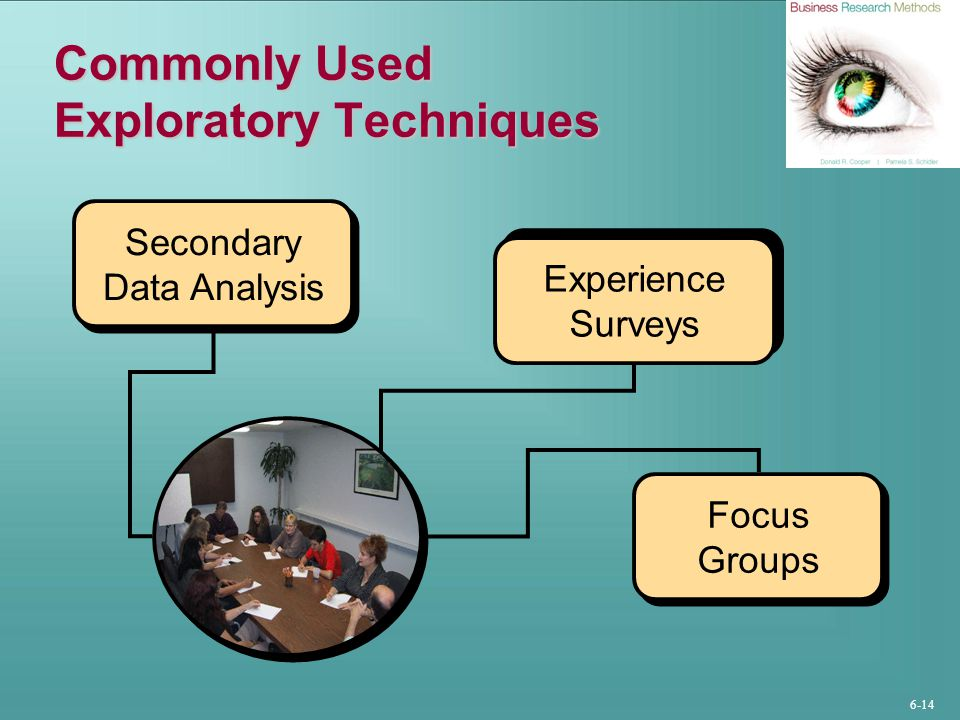 Commonly Used Exploratory Techniques