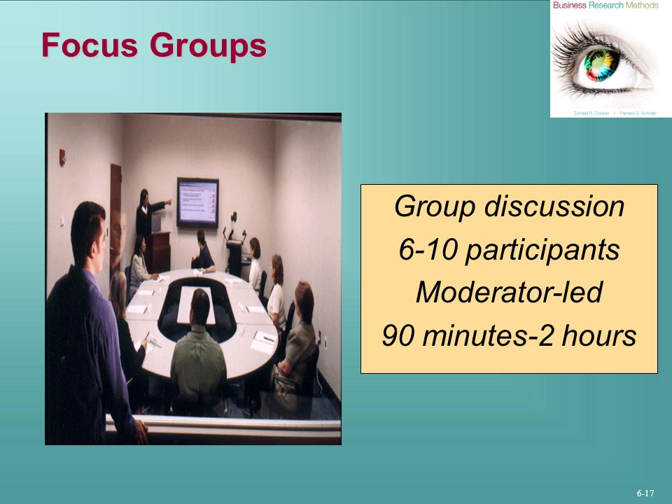 Focus Groups Group discussion 6-10 participants Moderator-led