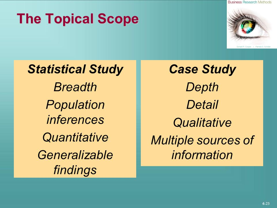 The Topical Scope Statistical Study Breadth Population inferences