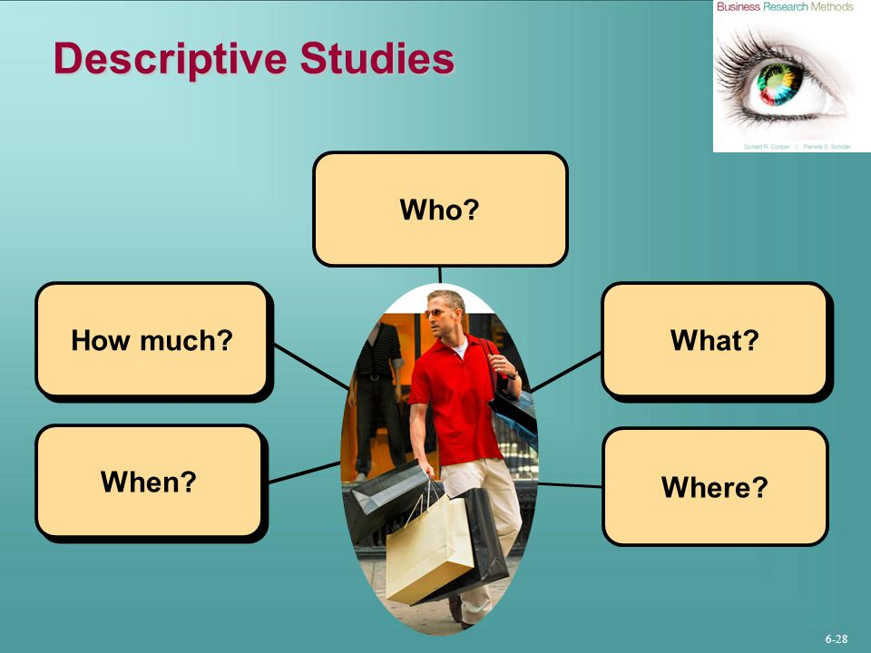 Descriptive Studies When How much What Who Where