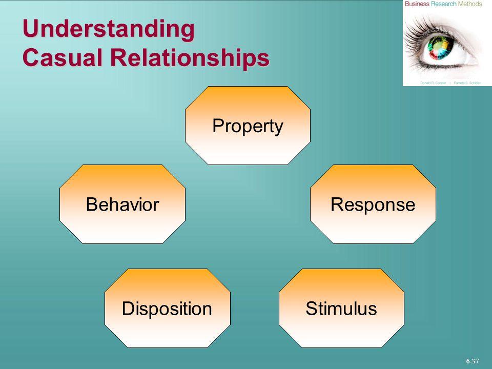 Understanding Casual Relationships