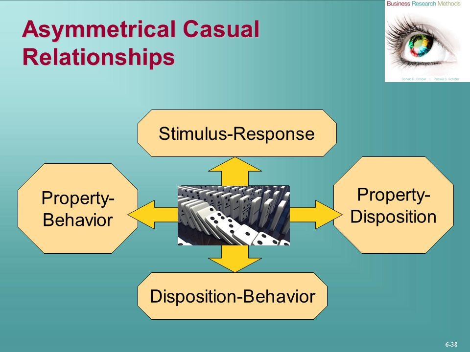 Asymmetrical Casual Relationships