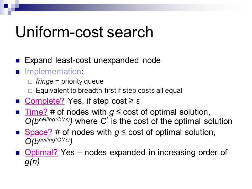 Uniform-cost search Expand least-cost unexpanded node Implementation: