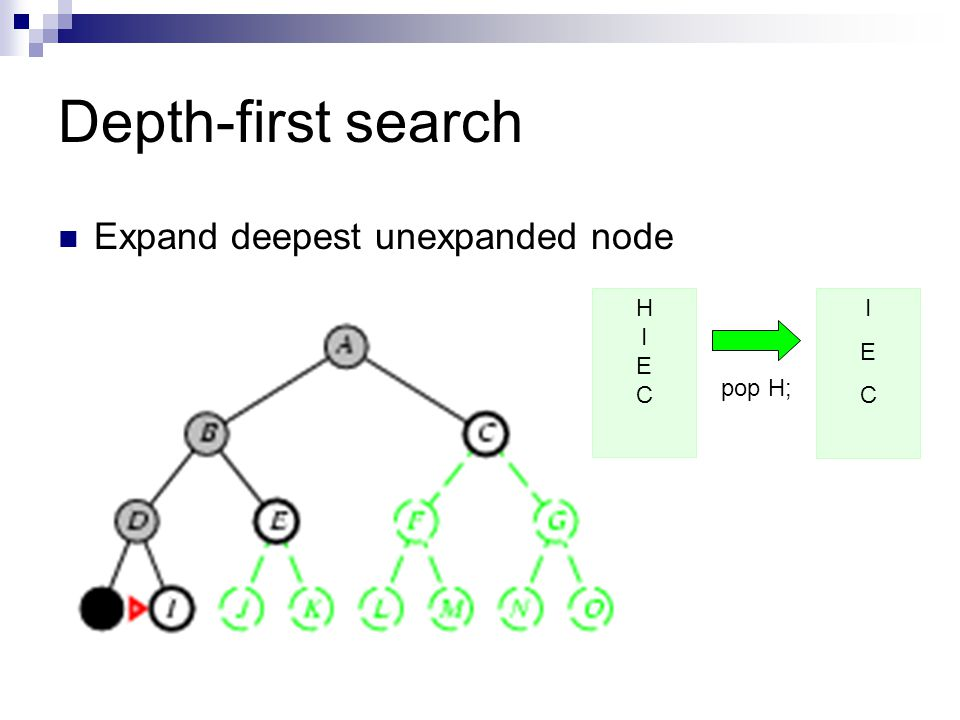 Depth-first search Expand deepest unexpanded node H I E C I E C pop H;