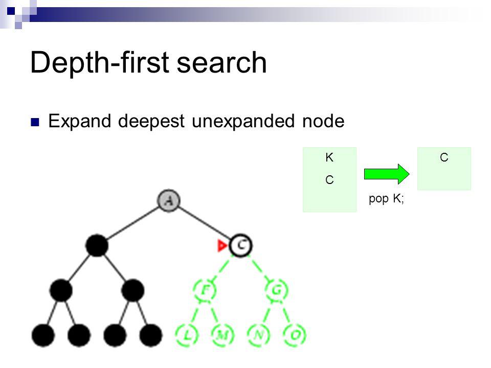 Depth-first search Expand deepest unexpanded node K C C pop K;