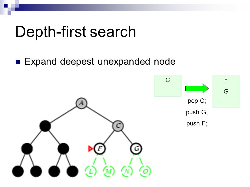 Depth-first search Expand deepest unexpanded node F G pop C; push G;