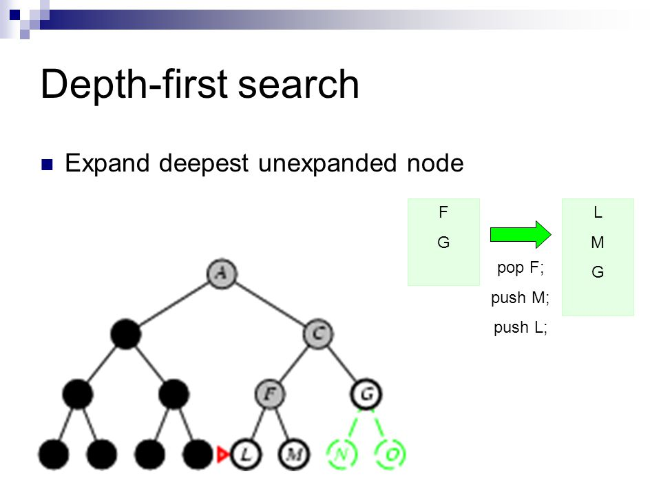 Depth-first search Expand deepest unexpanded node L M G pop F; push M;