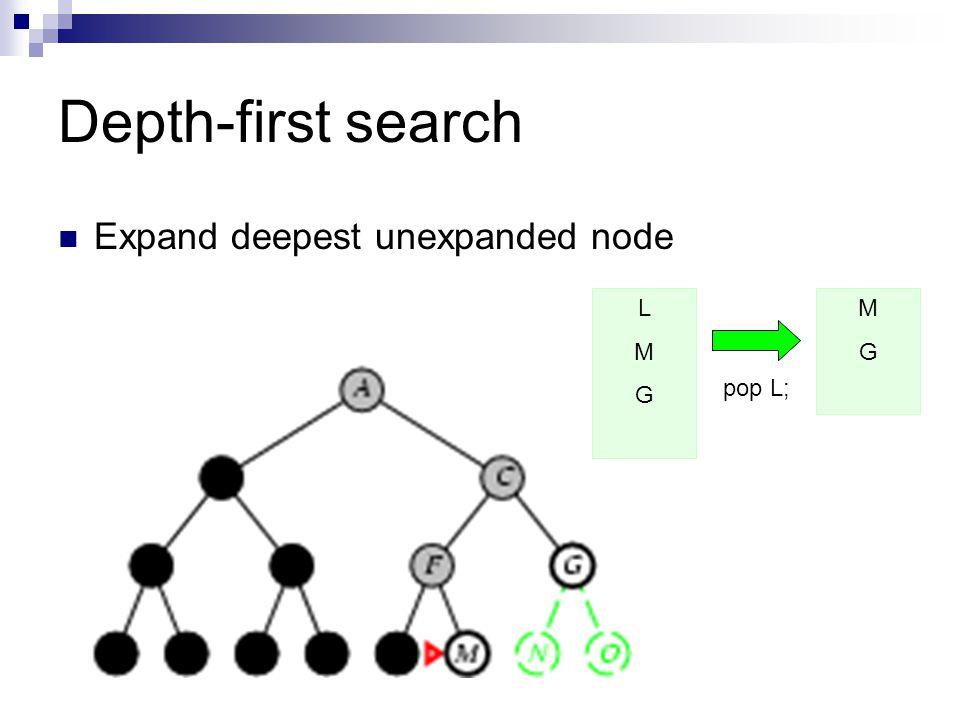 Depth-first search Expand deepest unexpanded node M G pop L; L