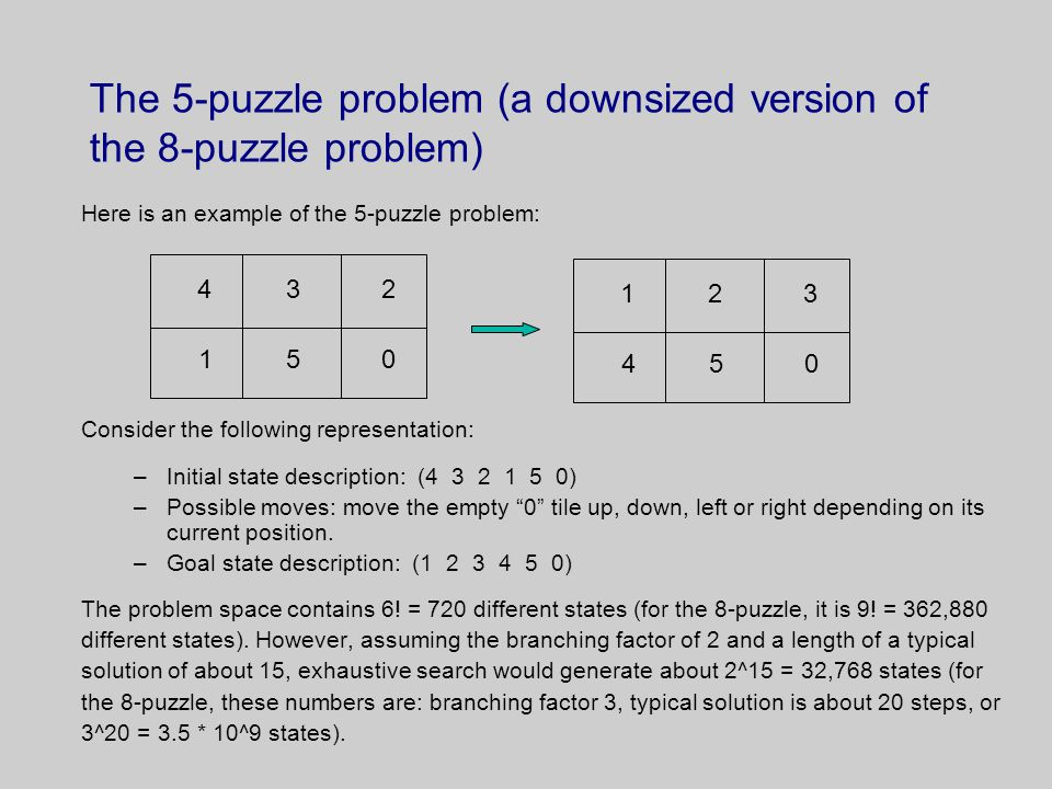 The 5-puzzle problem (a downsized version of the 8-puzzle problem)