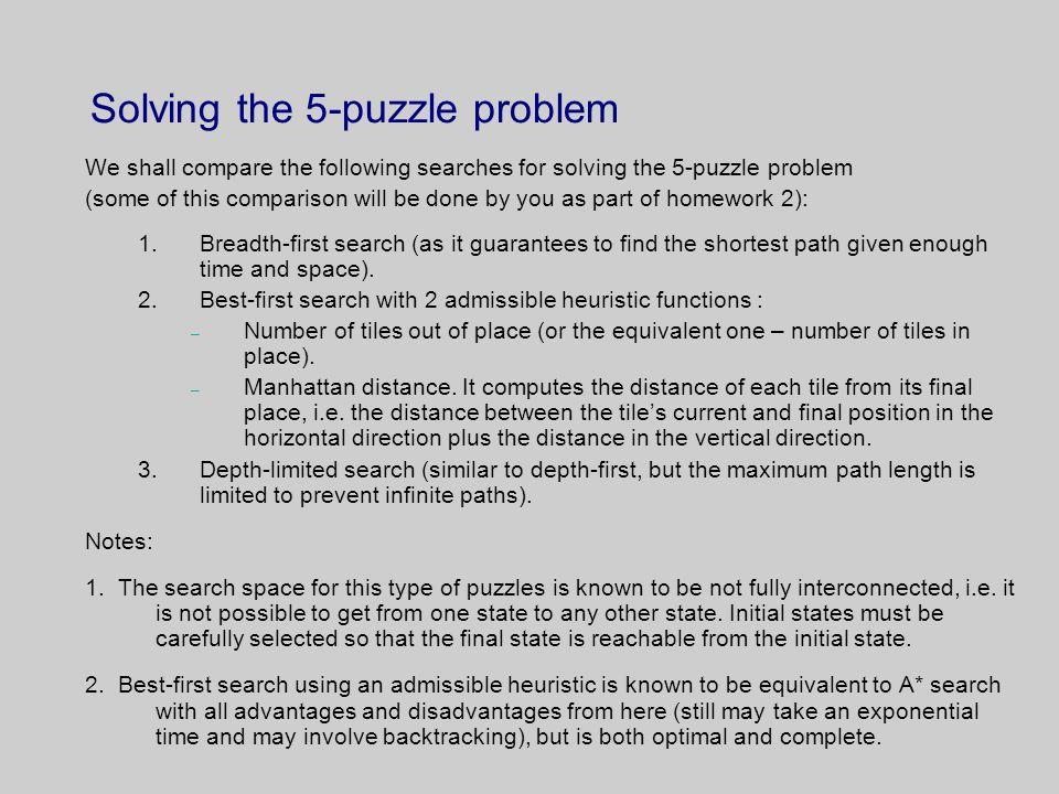 Solving the 5-puzzle problem