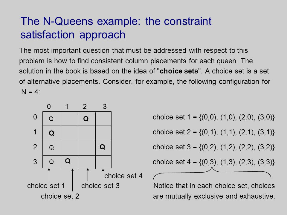 The N-Queens example: the constraint satisfaction approach