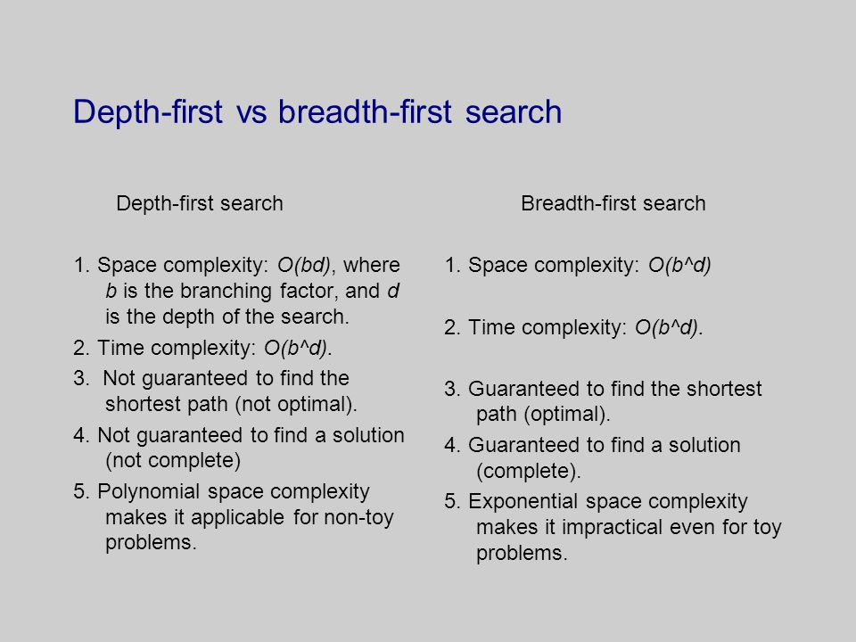 Depth-first vs breadth-first search