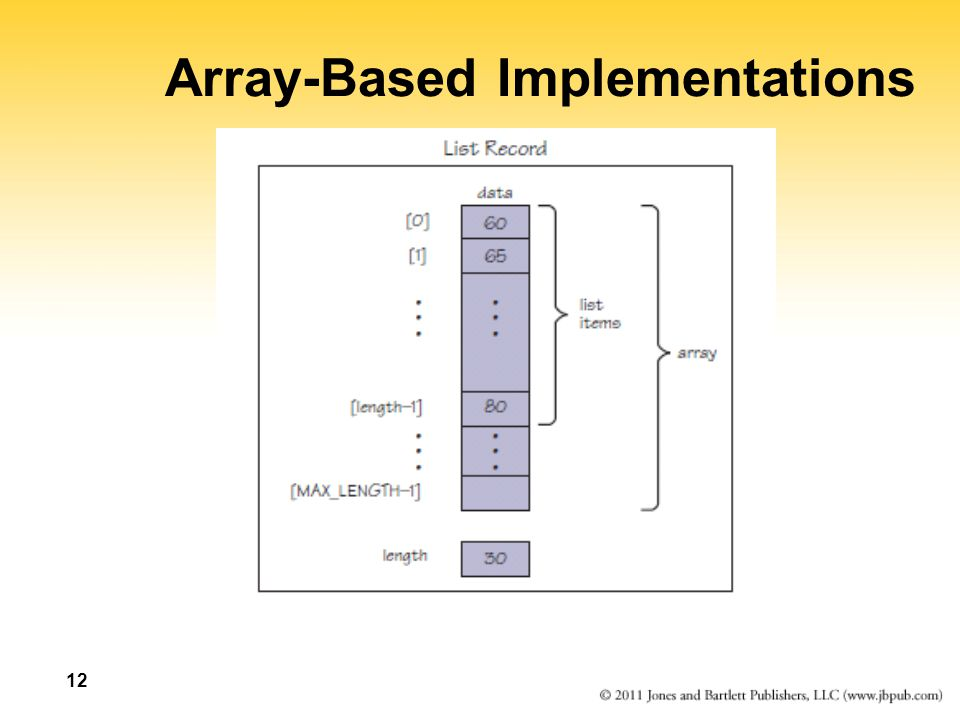 Array-Based Implementations