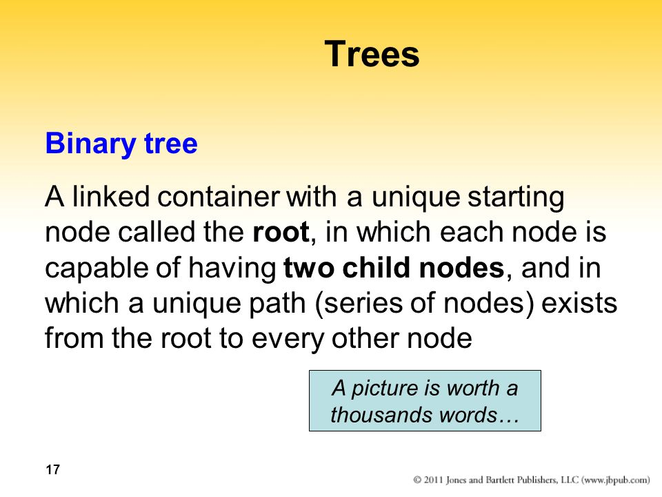 Trees Binary tree.