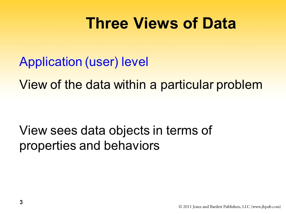 Three Views of Data Application (user) level