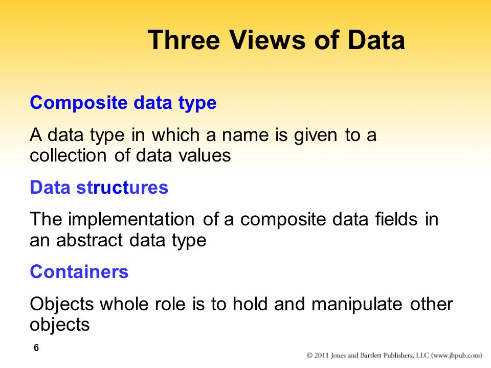 Three Views of Data Composite data type